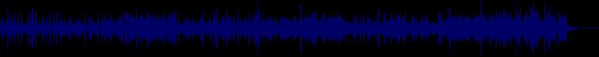waveform of track #20406