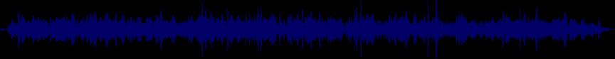 waveform of track #20422