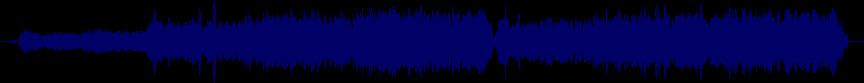 waveform of track #20423