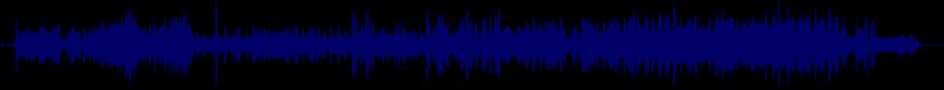 waveform of track #20424