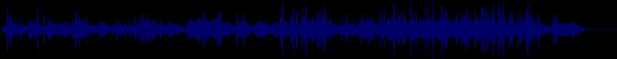 waveform of track #20438