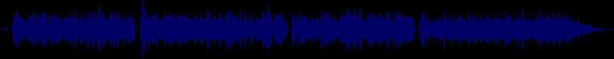 waveform of track #20445