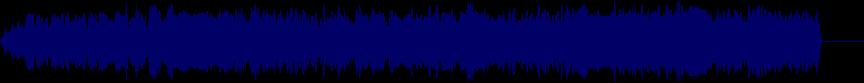 waveform of track #20466