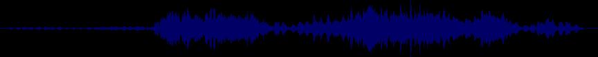 waveform of track #20469
