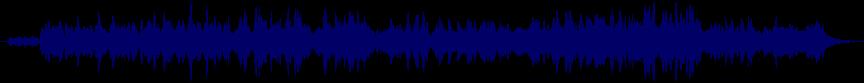 waveform of track #20484