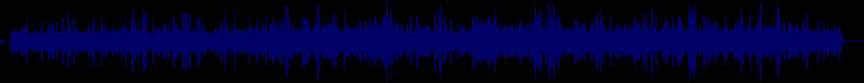 waveform of track #20487