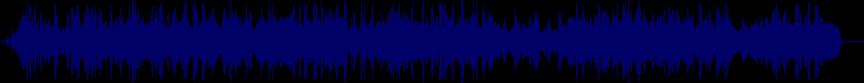 waveform of track #20499