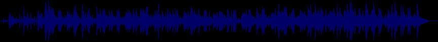 waveform of track #20503