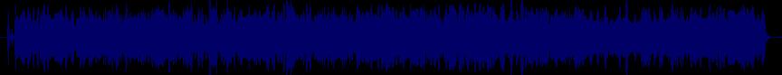 waveform of track #20505