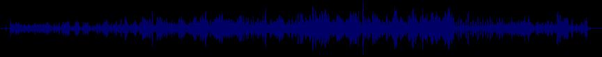 waveform of track #20511