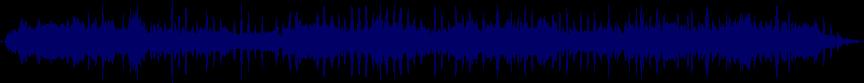 waveform of track #20516