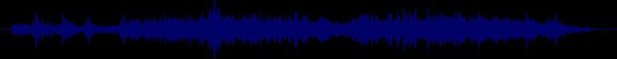waveform of track #20523