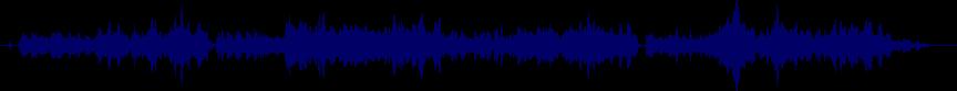 waveform of track #20534