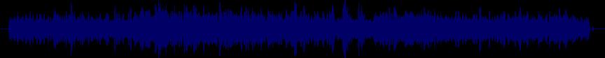 waveform of track #20537