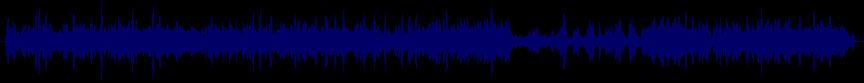 waveform of track #20540