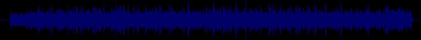 waveform of track #20542