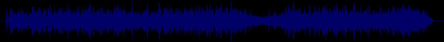 waveform of track #20548