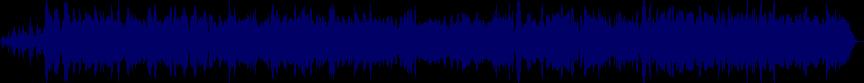 waveform of track #20553