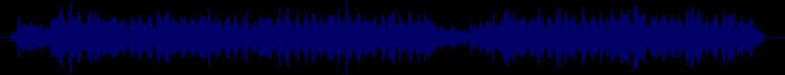 waveform of track #20554