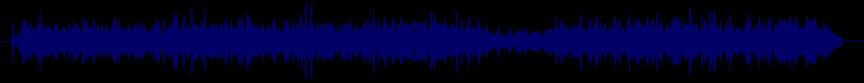 waveform of track #20558