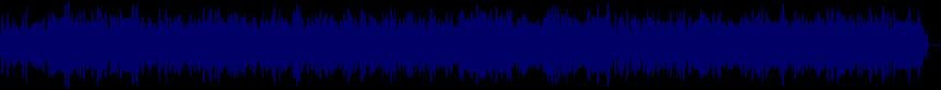 waveform of track #20564