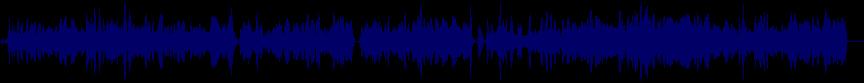 waveform of track #20565
