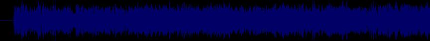 waveform of track #20566