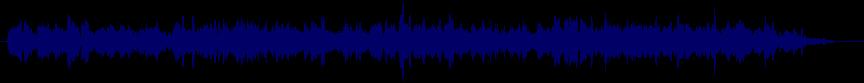 waveform of track #20581
