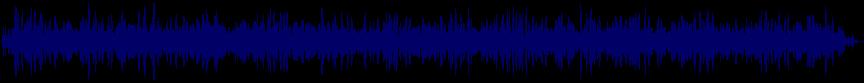 waveform of track #20582