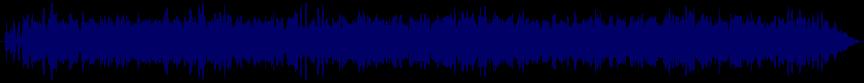 waveform of track #20584