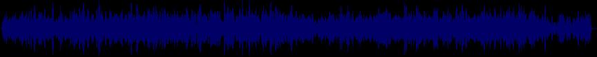 waveform of track #20585