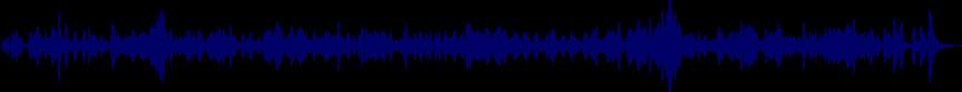 waveform of track #20589