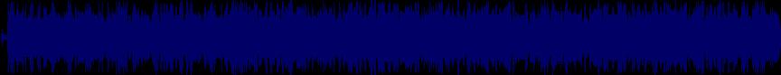 waveform of track #20590
