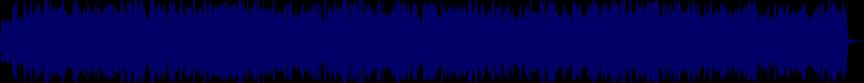 waveform of track #20597