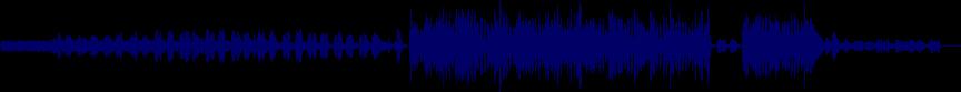 waveform of track #20598