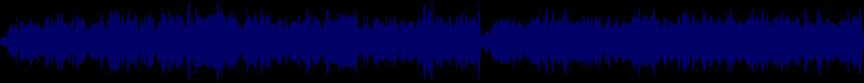 waveform of track #20617