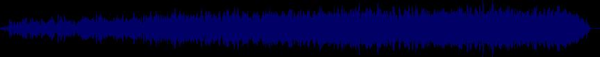 waveform of track #20625
