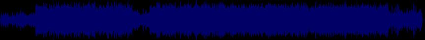 waveform of track #20628