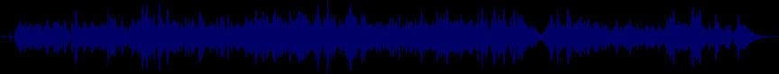 waveform of track #20631