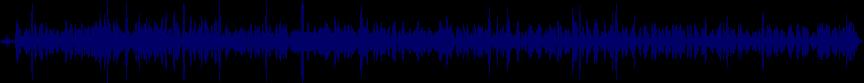waveform of track #20632