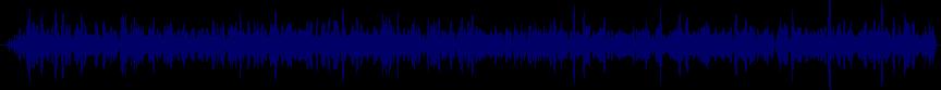 waveform of track #20633