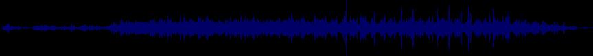 waveform of track #20634