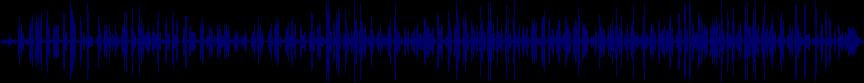 waveform of track #20639