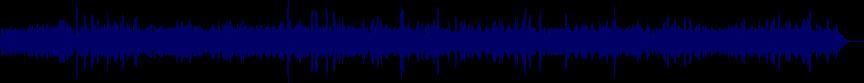 waveform of track #20643