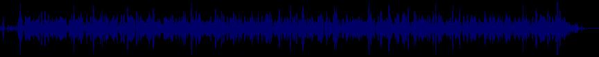 waveform of track #20644