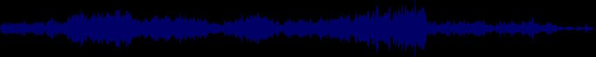 waveform of track #20651
