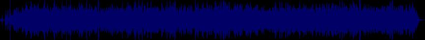 waveform of track #20652