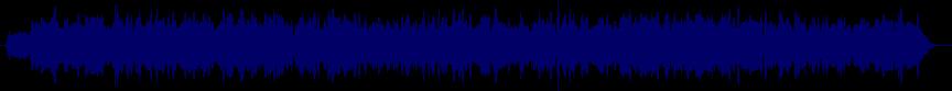 waveform of track #20654