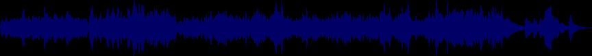 waveform of track #20658