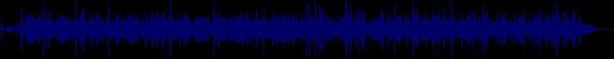 waveform of track #20662